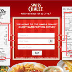 Swiss Chalet Guest Satisfaction Survey