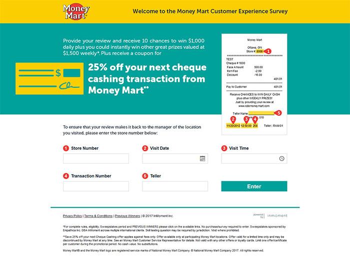 Money-Mart-Customer-Satisfaction-Survey
